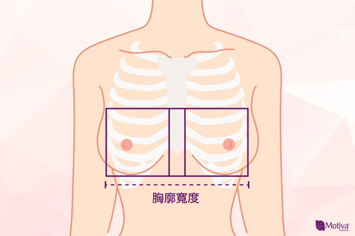 Motiva波力媚(俗稱魔滴)測量胸部寬度